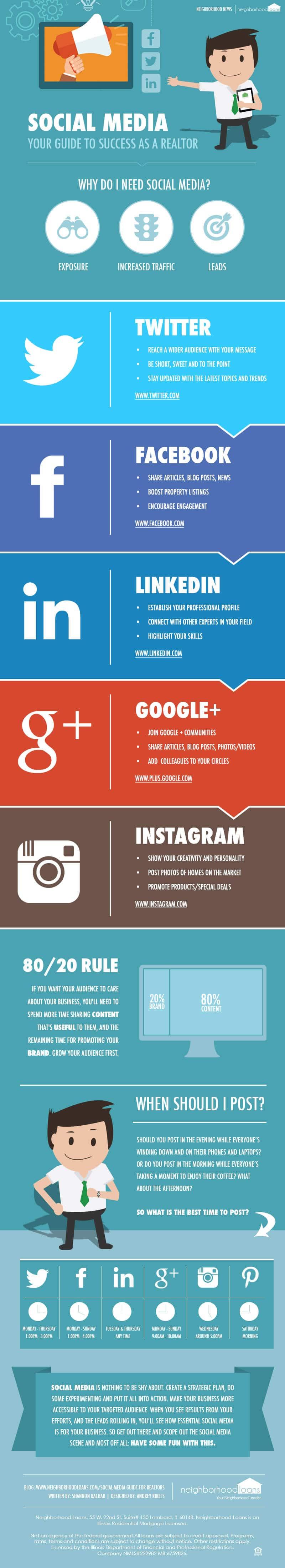 social media guide for realtors infographic