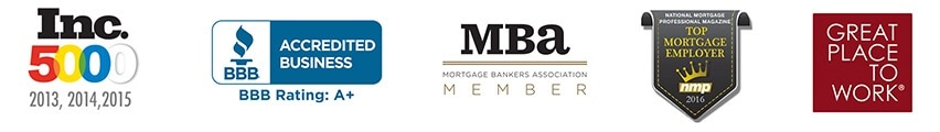 neighborhood loans achievements
