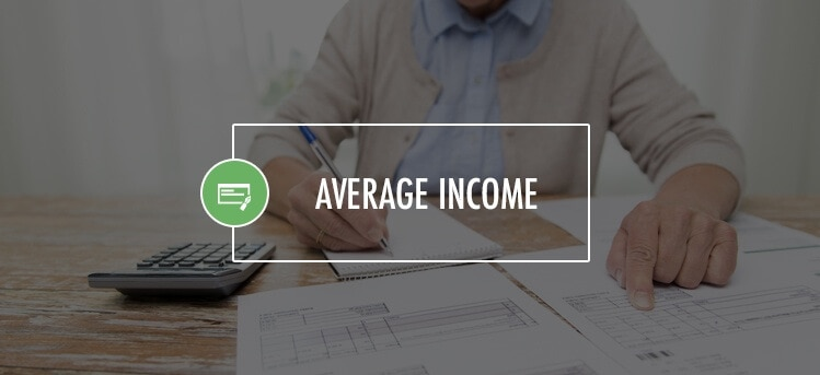 average income in lake forest, il