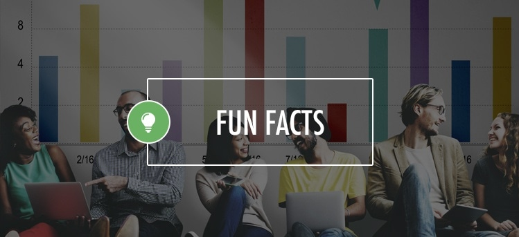 fun facts about lake forest, il