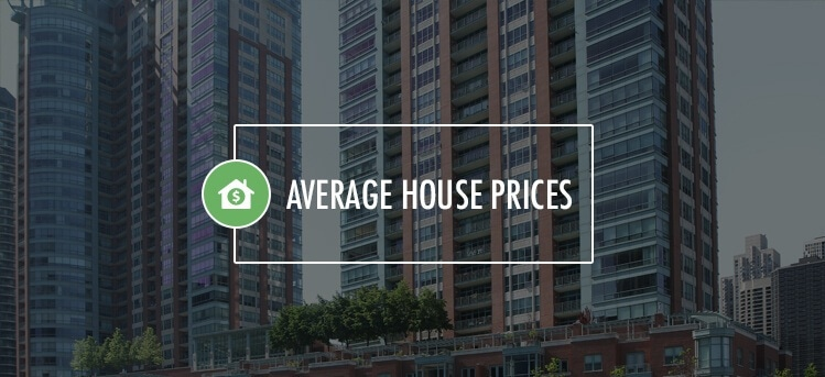 average house prices in west loop, il