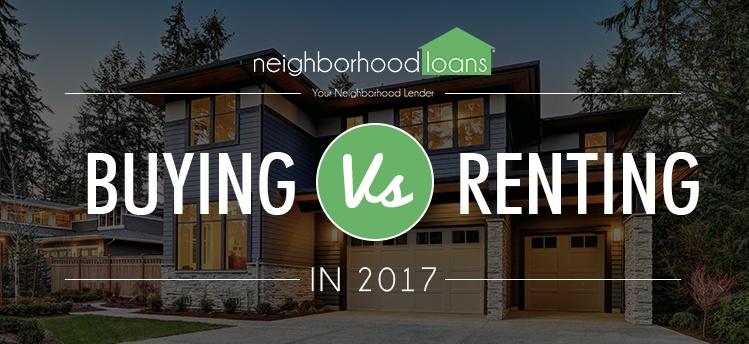 buying vs renting in 2017