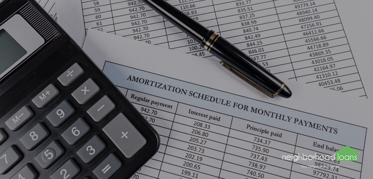mortgage amortization calculator