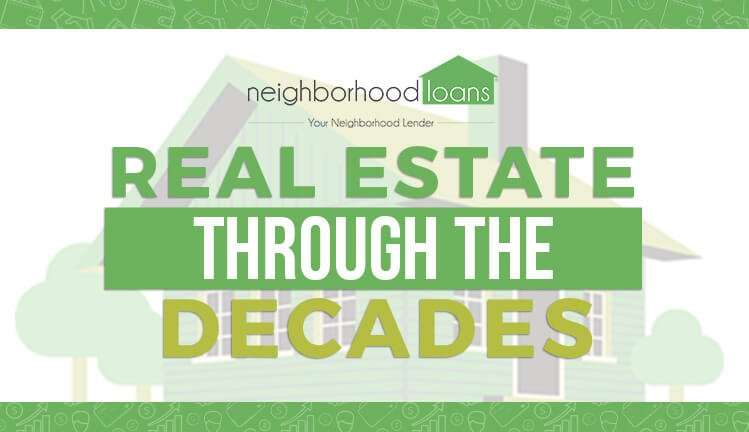 Real estate through the decades infographic