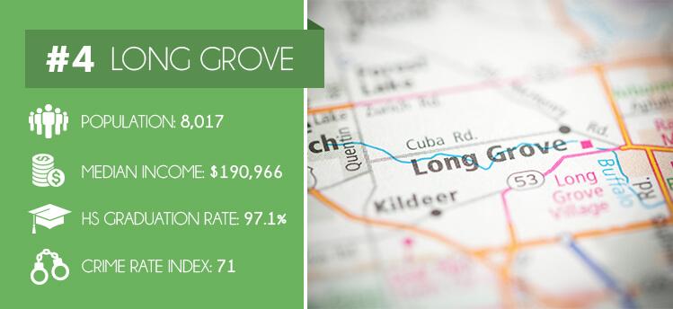 LONG_GROVE